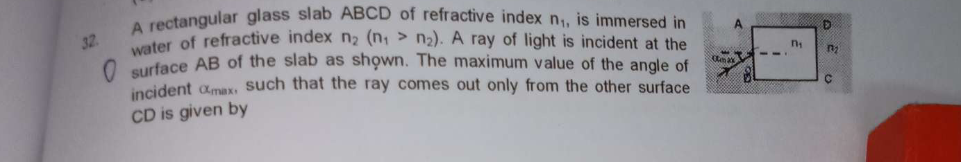 A rectangular glass slab ABCD of refractive index n1, is immersed in water of refractive index n2(n1>n2). A ray of light is incident at the surface AB of the slab as