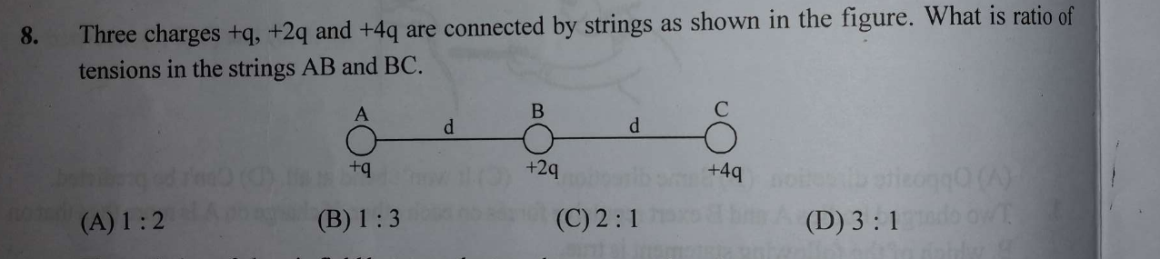 Three charges +q,+2q and +4q are connected by strings as shown in the figure. What is ratio of tensions in the strings AB and BC.