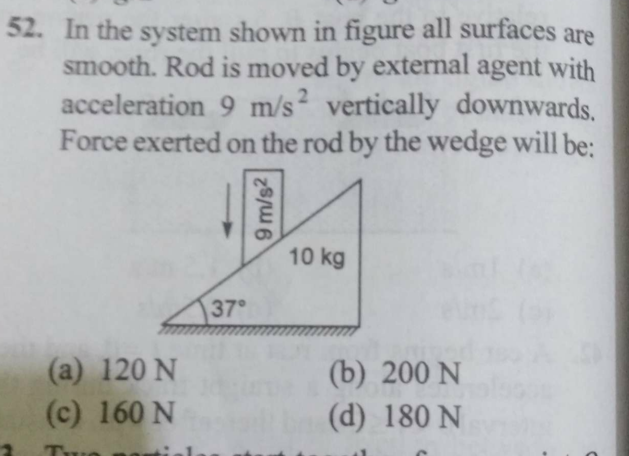 In the system shown in figure all surfaces are smooth. Rod is moved by external agent with acceleration 9m/s2 vertically downwards. Force exerted on the rod by the w