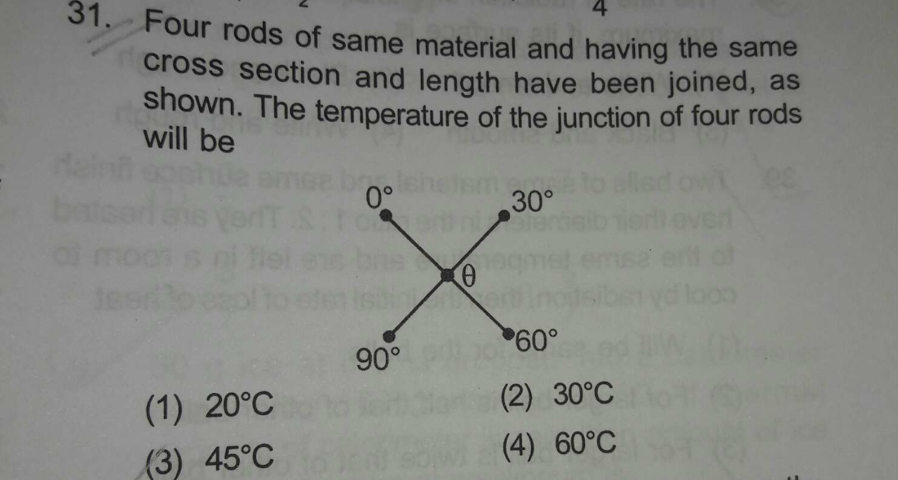 Four rods of same material and having the same cross section and length have been joined, as shown. The temperature of the junction of four rods will be