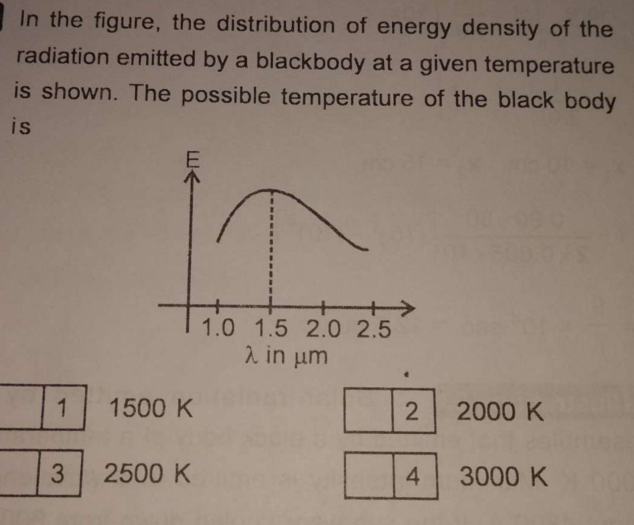 In the figure, the distribution of energy density of the radiation emitted by a blackbody at a given temperature is shown. The possible temperature of the black body